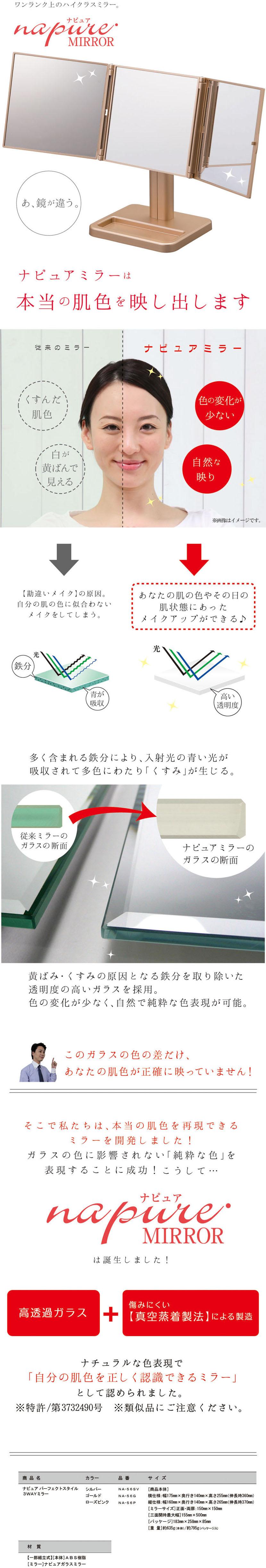 三面鏡説明