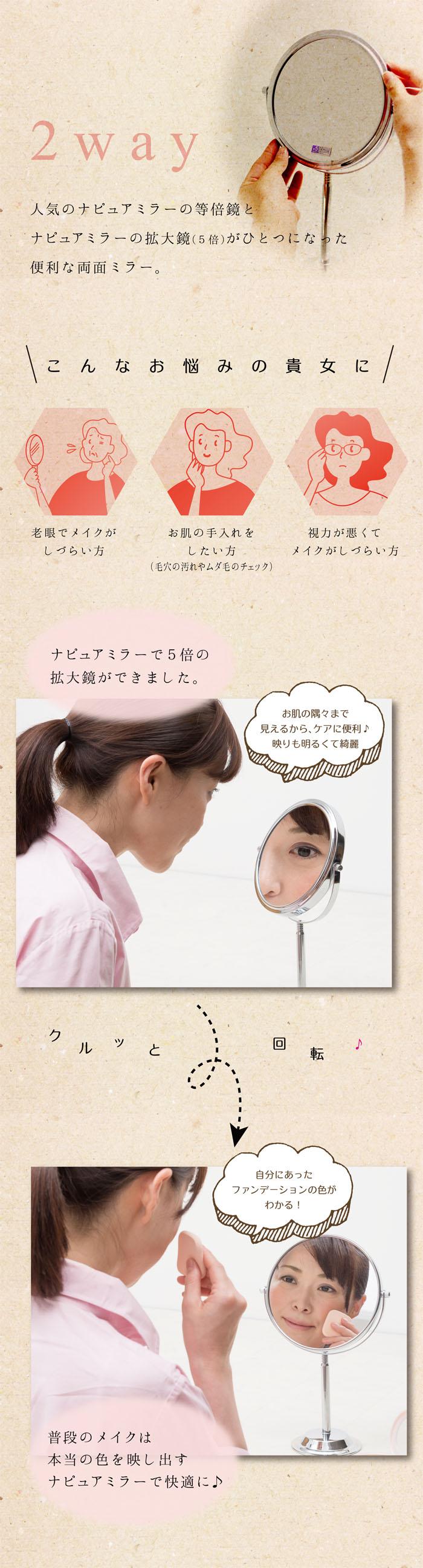 2WAY。人気のナピュアミラーの等倍鏡とナピュアミラーの拡大鏡がひとつになった便利な両面ミラー。