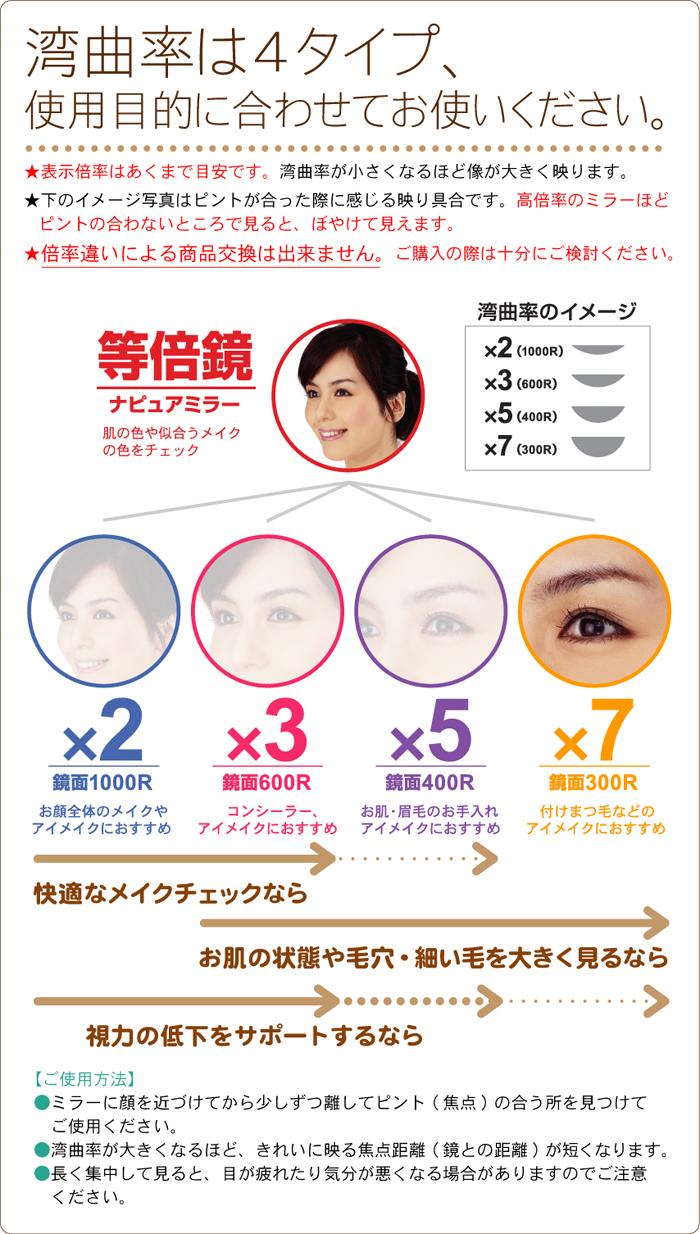 ハンドミラーの7倍拡大鏡は毛穴などの細部チェックやポイントメイク、眉毛・まつ毛のお手入れでしっかりと映し出してくれます。